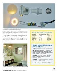 6500k Light Bulb Lowes 0516 Houhousehome Vir By Houston House Home Magazine Issuu