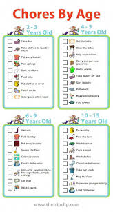 Listening Chart For 5 Year Old Free Printables Age Appropriate Chores For Kids Listening