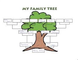 famiy tree the family tree of the characters from once upon a time jills