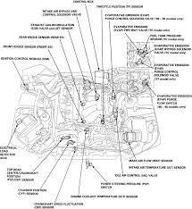 acura rl engine diagram great engine wiring diagram schematic • 1997 acura rl engine diagram wiring diagrams best rh 78 e v e l y n de 2000 acura rl engine diagram 1999 acura rl engine diagram