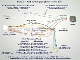 pioneer radio wiring diagram awomansnote Car Amp Wiring Diagram pioneer car audio wiring harness diagram head unit inspirational stereo radio pioneer car audio wiring harness diagram head unit