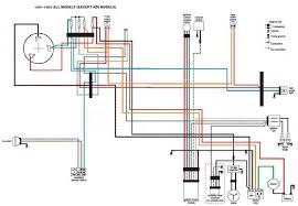 simple harley wiring diagram 1999 fxst ~ wiring diagram portal ~ \u2022 Light Switch Wiring Diagram evo chopper wiring diagram wire center u2022 rh casiaroc co harley wiring diagram for dummies harley