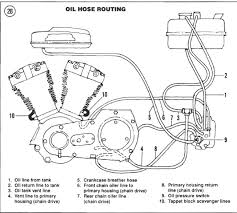 oil line diagram shovelhead home lillianrosechoppers com shovelhead oil lines routing google search