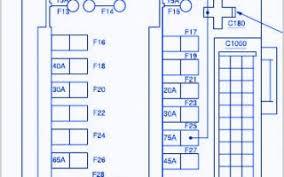 50 stock of 2008 nissan sentra fuse box diagram nissan car collection 2008 nissan sentra fuse box diagram stock of nissan quest 2008 main engine fuse box block