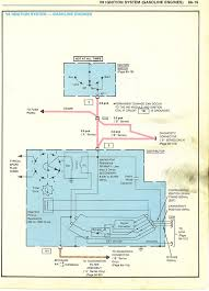 atlas copco wiring diagram lotus v8 engine diagram wirdig wiring diagram chevrolet bu v8 ignition system wiring diagram atlas copco