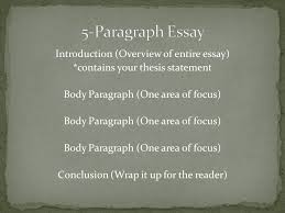 mrs  macemore  most essays you will write for me  at least in the    introduction  overview of entire essay   contains your thesis statement body paragraph  one