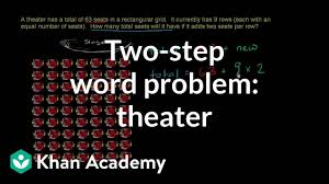 2 Step Word Problem Theater Video Khan Academy