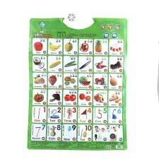 Chinese Sound Chart Us 4 34 13 Off English Chinese Sound Wall Chart Baby Music Educational Toys Multifunction Learning Machine Electronic Alphabet Fruits Charts In