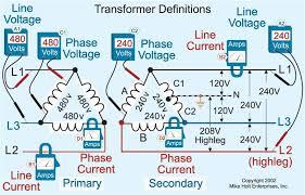 480v to 120v transformer wiring diagram how to hook up a 480 to 240 transformer at 480v To 120v Transformer Wiring Diagram