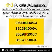 สรุปตลาด DW