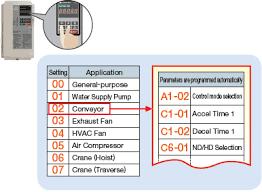 profibus wiring diagram wiring diagram and hernes profibus connector 6es7331 1kf02 0ab0