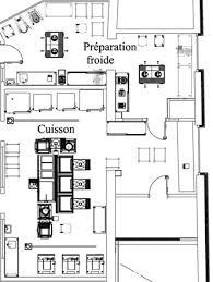 Eth Equipement Technique Hôtelier Installation Et Maintenance De