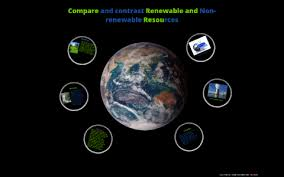 Compare And Contrast Renewable And Nonrenewable Resources Venn Diagram Compare And Contast Renewable And Non Renewable By Jamief