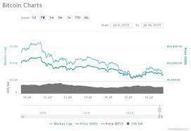 Mcafee Remains Optimistic Despite Bitcoins Decline This Week
