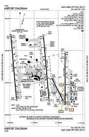 Salt Lake City Ut Oep Kslc Aviation Impact Reform Page 2