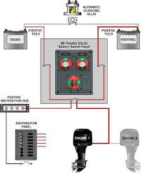 battery isolators and automatic charging relays Marine Battery Isolator Switch Wiring Diagram addition to a battery management system and simplify charging multiple battery banks while protecting the reserve battery system below is a diagram of boat battery isolator switch wiring diagram