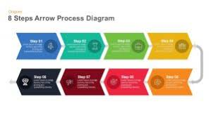 Workflow Chart Template Powerpoint Flow Chart Powerpoint Template Keynote Slides