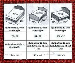 The Ultimate Guide To Quilt Sizes | Quilt size charts, Quilt sizes ... & The Ultimate Guide To Quilt Sizes | Quilt size charts, Quilt sizes and  Squares Adamdwight.com