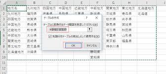Excel ドロップ ダウン リスト