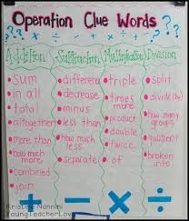 Math Operations Chart Implementing Student Data Tracking Binders With Assessments