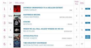 Uk Charts Office Politics Enters Uk Charts At 5 Divine Comedy En Gb