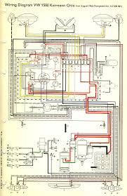jeep horn wiring diagram jeep wiring diagrams ghia 67 jeep horn wiring diagram