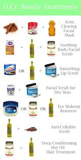 d i y beauty treatments using coconut oil honey evoo brown sugar and spices