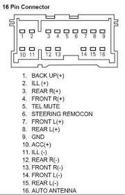 kia car radio stereo audio wiring diagram autoradio connector wire kia car radio stereo audio wiring diagram autoradio connector wire installation schematic schema esquema de conexiones stecker konektor connecteur cable