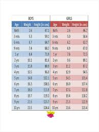 Weight Chart By Age Child Healthy Weight Range Chart Child Height And Medguidance