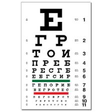 Eye Chart Poster Russian Cyrillic Eye Chart