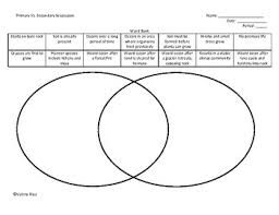 Primary And Secondary Succession Venn Diagram Primary And Secondary Succession Reading And Venn Diagram By Valerie