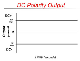 Welding Voltage And Current Chart Dc Vs Ac Polarity For Smaw