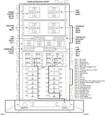 2000 jeep grand cherokee fuse panel diagram data wiring diagrams \u2022 2000 jeep grand cherokee wiring diagram at 2001 Jeep Grand Cherokee Wiring Diagram
