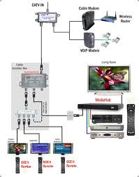 electrical wiring wiriing overall diagrams8161056 directv hdtv wiring diagram directv hdtv wiring diagram 98 similar diagrams