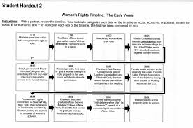 model lesson the early women s rights movement
