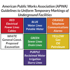 Apwa Uniform Color Code Chart Marking Flags Acp International