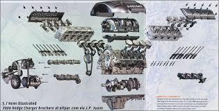 the modern 5 7 mopar hemi v8 engine Dodge 57 Hemi Wiring Diagrames
