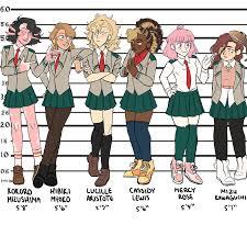 Bnha Height Chart