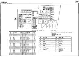 mazda tribute fuse box diagram mazda 2004 mazda tribute fuse diagram jodebal com