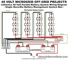 alternate renewable energy off grid energy solar power 48 volt pss wiring diagram · click here for a larger image in a new window