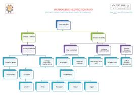 Organization Chart For Engineering Company Haroon Engineering Company Organizational Chart
