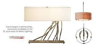 metro lighting centers your source for lighting fans home furnishings décor since 1967
