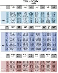 Ladies Wetsuit Size Chart Billabong Synergy Womens 4