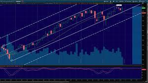 S P 500 Futures Analysis E Mini 11 14 16