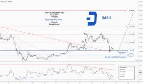 Dash Usd Live Chart Dashusd Dash Price Chart Tradingview India