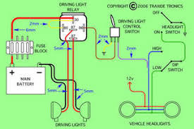 driving lights xearth this diagram might help