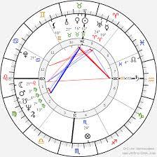 James Brown Birth Chart James Brown Birth Chart Horoscope Date Of Birth Astro