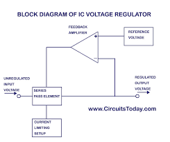 ford 3 wire alternator diagram on ford images free download 3 Wire Alternator Diagram ford 3 wire alternator diagram 12 f150 alternator wiring diagram ford 3 wire alternator diagram 1976 3 wire alternator wiring diagram