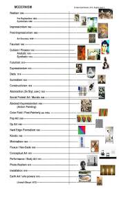 Art Ed Central loves this American Gothic worksheet   Art Parodies furthermore  likewise Stunning High School English Classroom Decorating Ideas 1000 also do something like this for an art history assignment instead likewise 487 best Art Projects for Middle School images on Pinterest additionally Best 25  Industrial revolution ideas on Pinterest   Industrial together with  further Best 25  Art sub plans ideas on Pinterest   Divergent thinking also Best 25  Art history lessons ideas on Pinterest   Art history likewise Best 25  Middle school classroom ideas on Pinterest   Middle moreover Best 25  Art sub plans ideas on Pinterest   Divergent thinking. on best art history images on pinterest clroom worksheets for high school