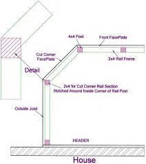 cut corner rail section where railings share corner posts